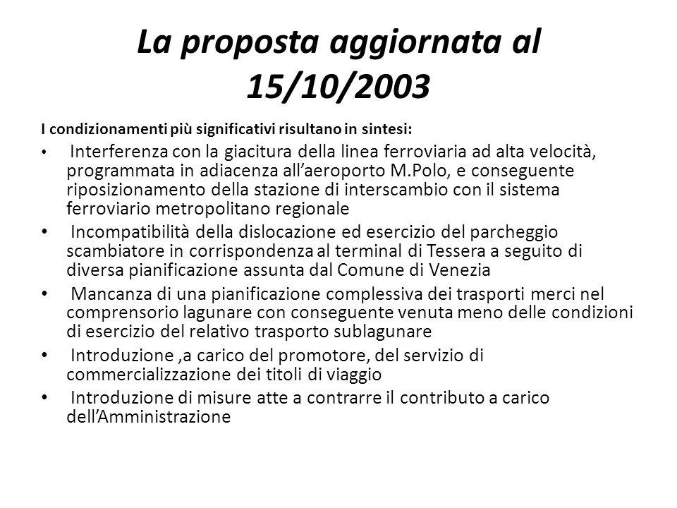 La proposta aggiornata al 15/10/2003