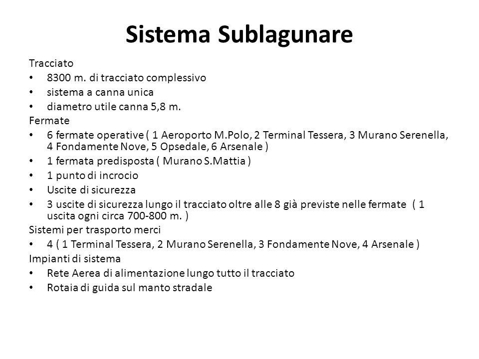 Sistema Sublagunare Tracciato 8300 m. di tracciato complessivo