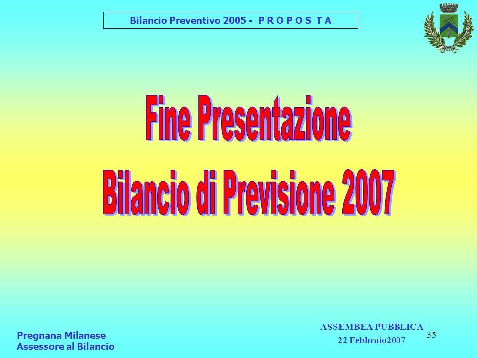 Pregnana Milanese Assessore al Bilancio