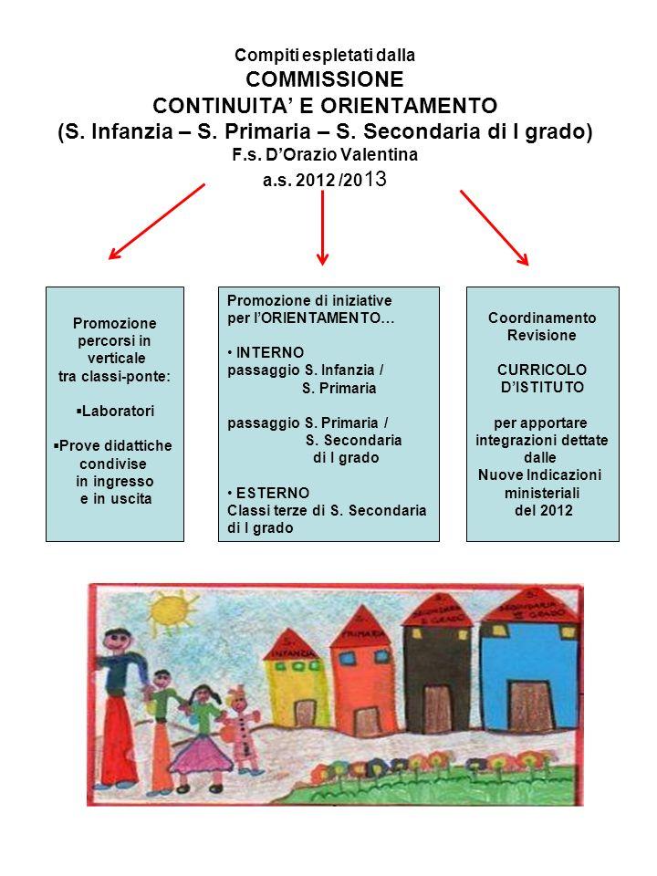 Compiti espletati dalla COMMISSIONE CONTINUITA' E ORIENTAMENTO (S