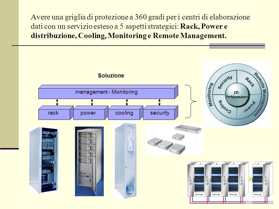 Avere una griglia di protezione a 360 gradi per i centri di elaborazione dati con un servizio esteso a 5 aspetti strategici: Rack, Power e distribuzione, Cooling, Monitoring e Remote Management.