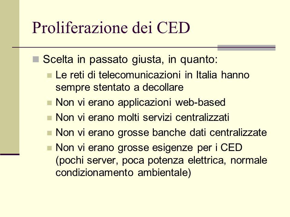 Proliferazione dei CED