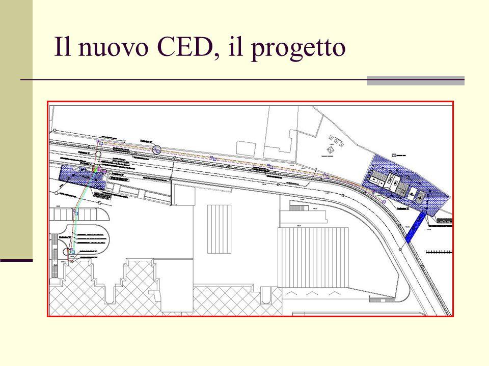 Il nuovo CED, il progetto