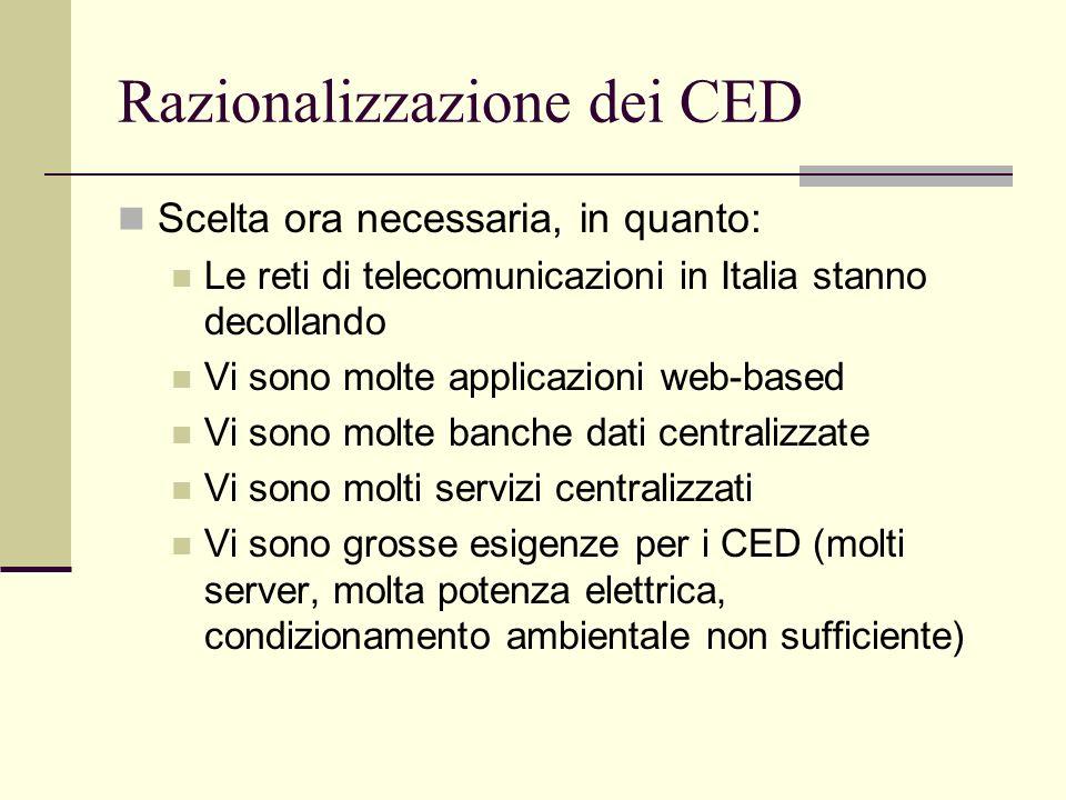 Razionalizzazione dei CED