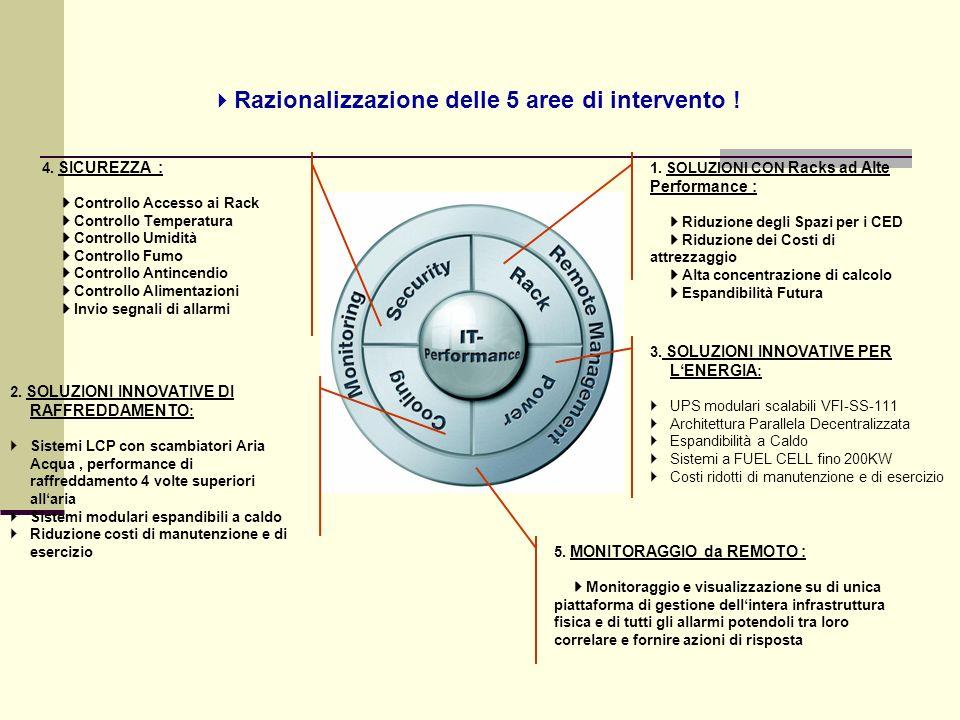 Razionalizzazione delle 5 aree di intervento !