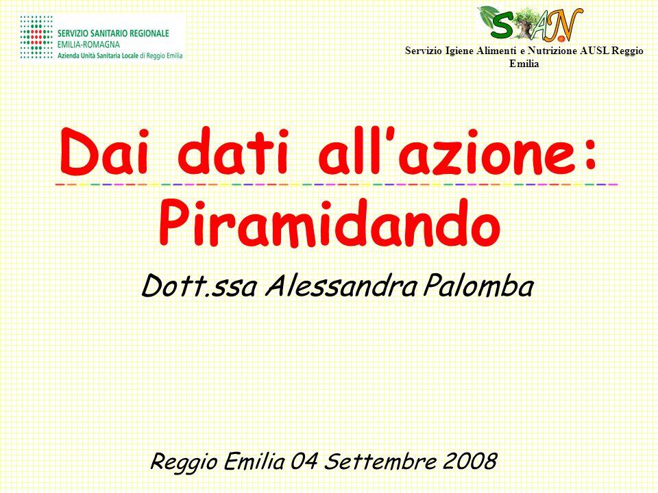Servizio Igiene Alimenti e Nutrizione AUSL Reggio Emilia