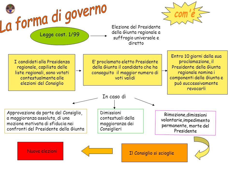 La forma di governo com è Legge cost. 1/99 In caso di