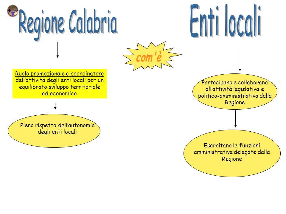 Enti locali Regione Calabria com è