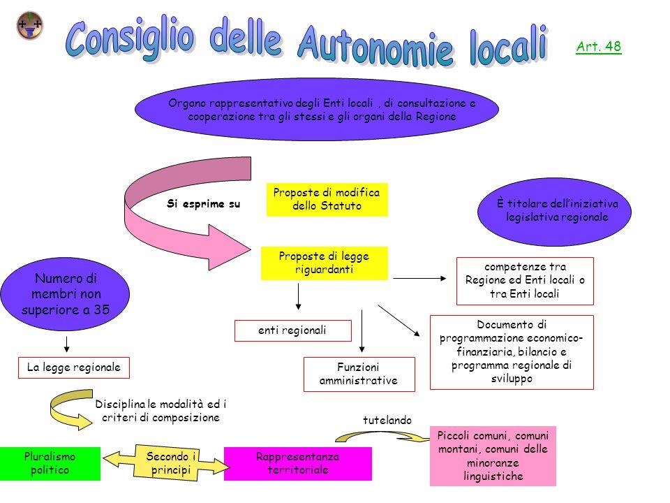 Consiglio delle Autonomie locali