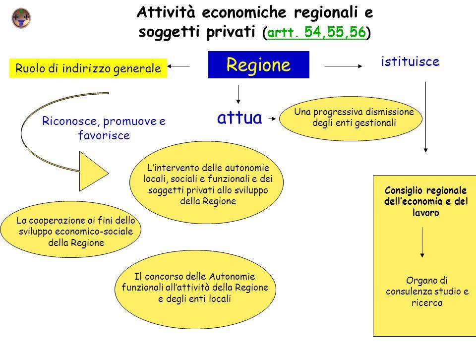 Attività economiche regionali e soggetti privati (artt. 54,55,56)
