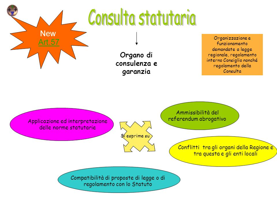 Organo di consulenza e garanzia