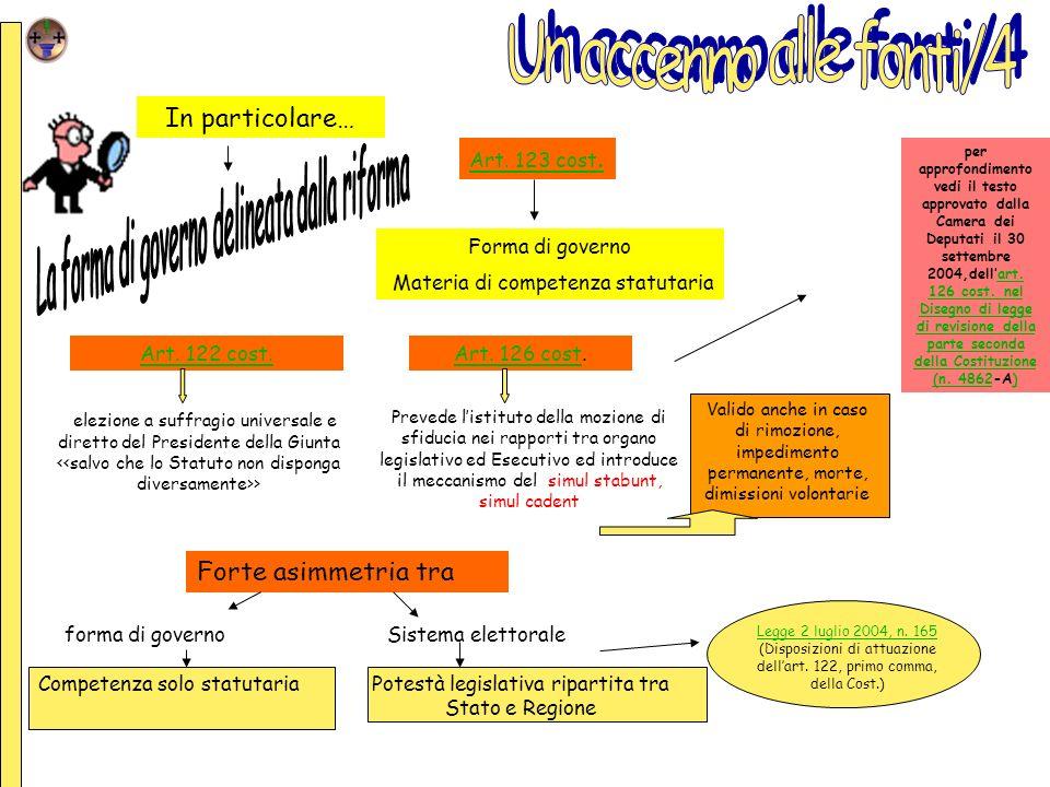 Un accenno alle fonti/4 La forma di governo delineata dalla riforma