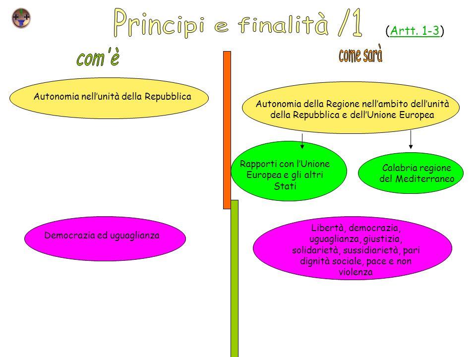 Principi e finalità /1 come sarà com è (Artt. 1-3)