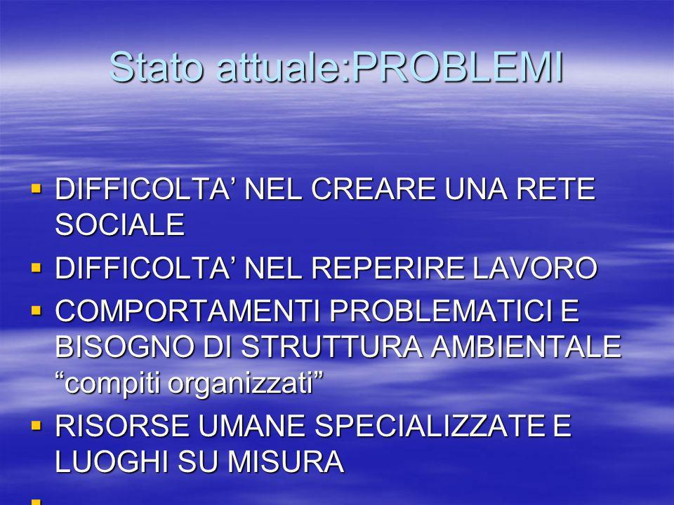 Stato attuale:PROBLEMI