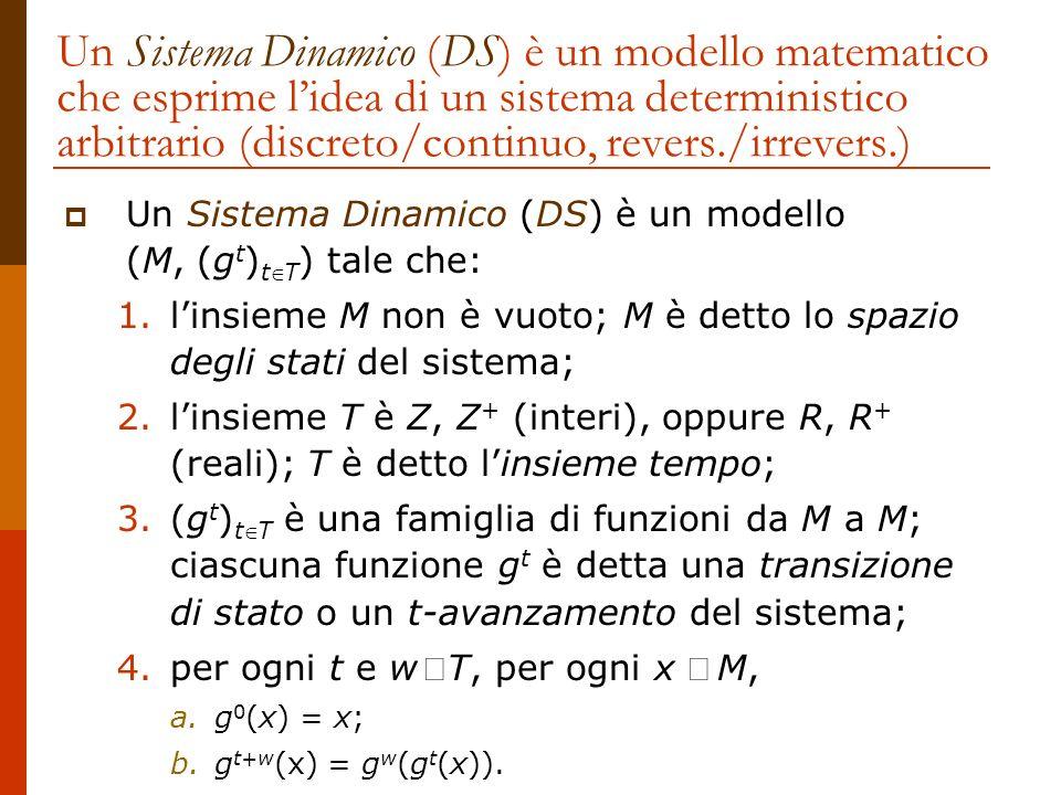Un Sistema Dinamico (DS) è un modello matematico che esprime l'idea di un sistema deterministico arbitrario (discreto/continuo, revers./irrevers.)