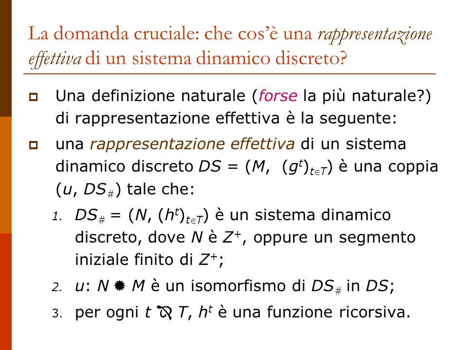 La domanda cruciale: che cos'è una rappresentazione effettiva di un sistema dinamico discreto
