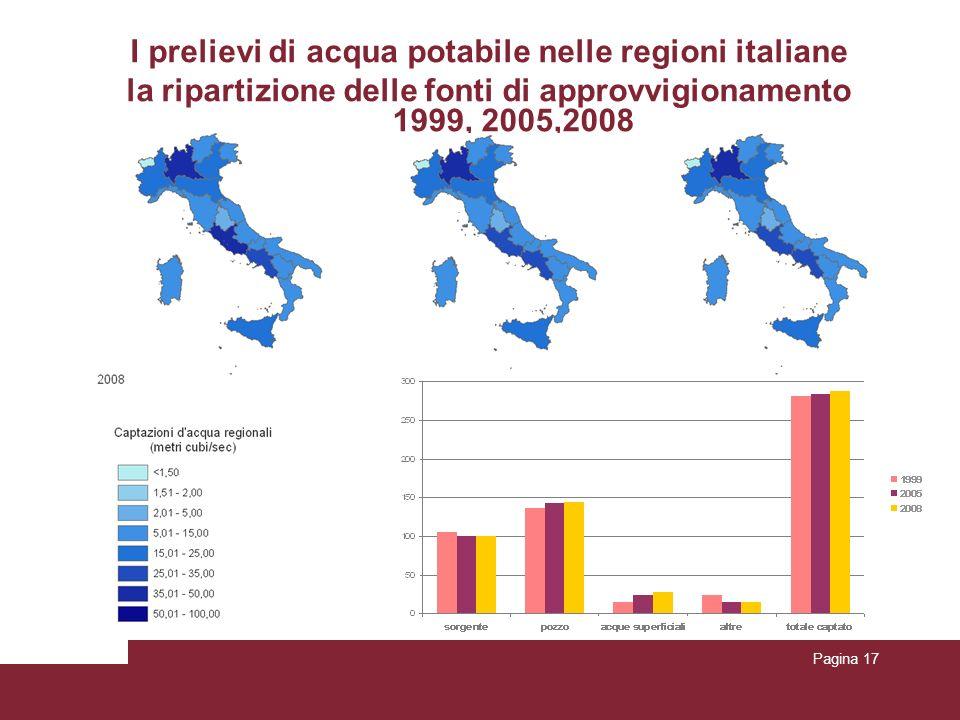 I prelievi di acqua potabile nelle regioni italiane la ripartizione delle fonti di approvvigionamento