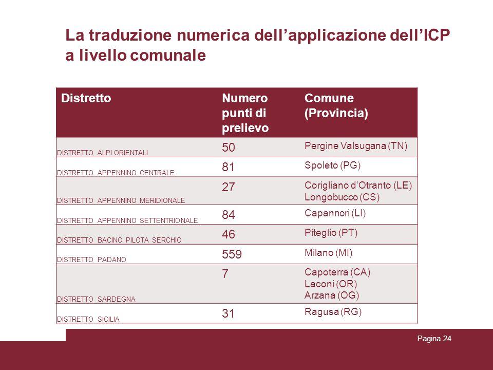 La traduzione numerica dell'applicazione dell'ICP a livello comunale
