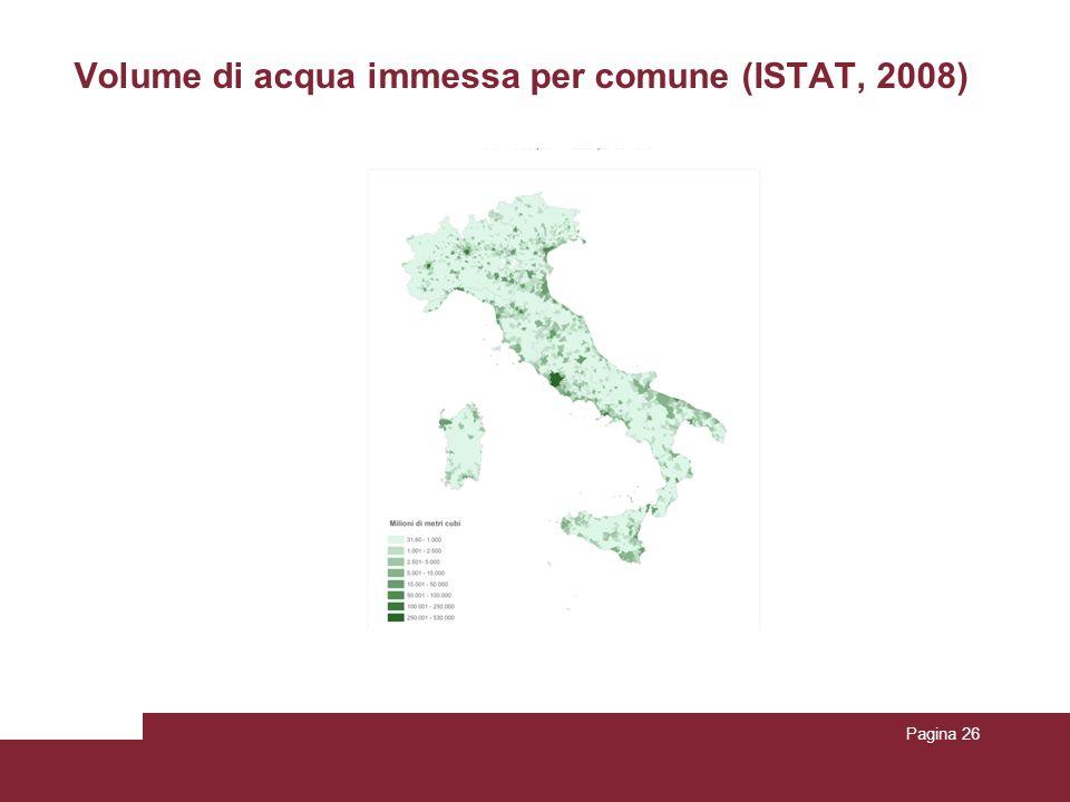 Volume di acqua immessa per comune (ISTAT, 2008)