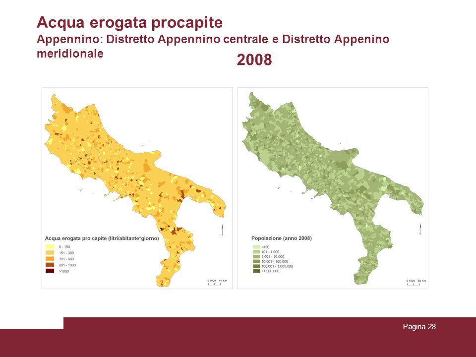 Acqua erogata procapite Appennino: Distretto Appennino centrale e Distretto Appenino meridionale