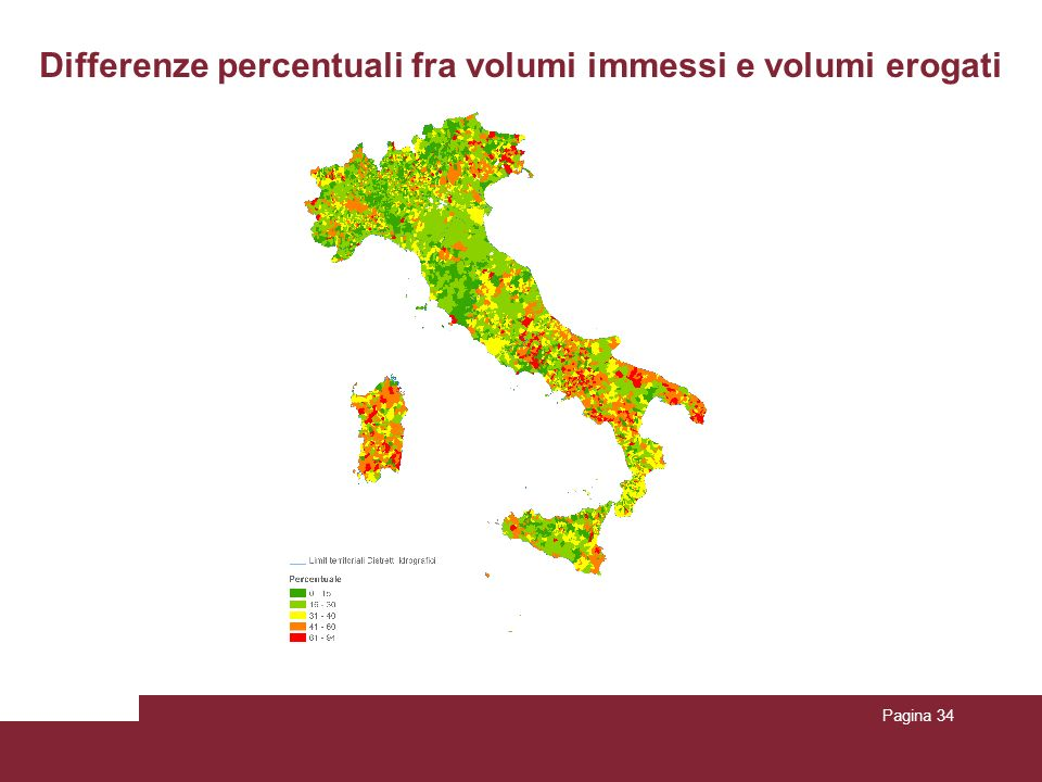 Differenze percentuali fra volumi immessi e volumi erogati