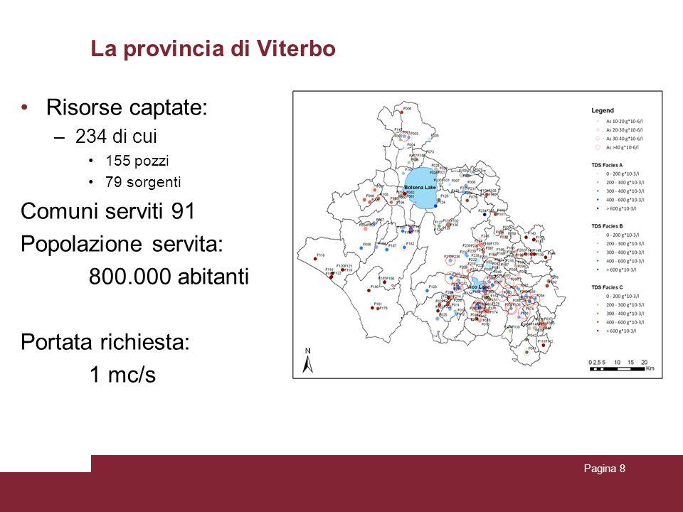 La provincia di Viterbo