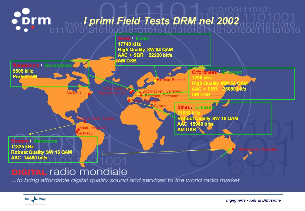 I primi Field Tests DRM nel 2002