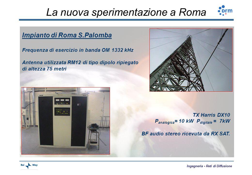 La nuova sperimentazione a Roma