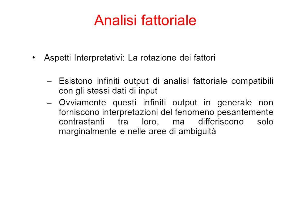 Analisi fattoriale Aspetti Interpretativi: La rotazione dei fattori