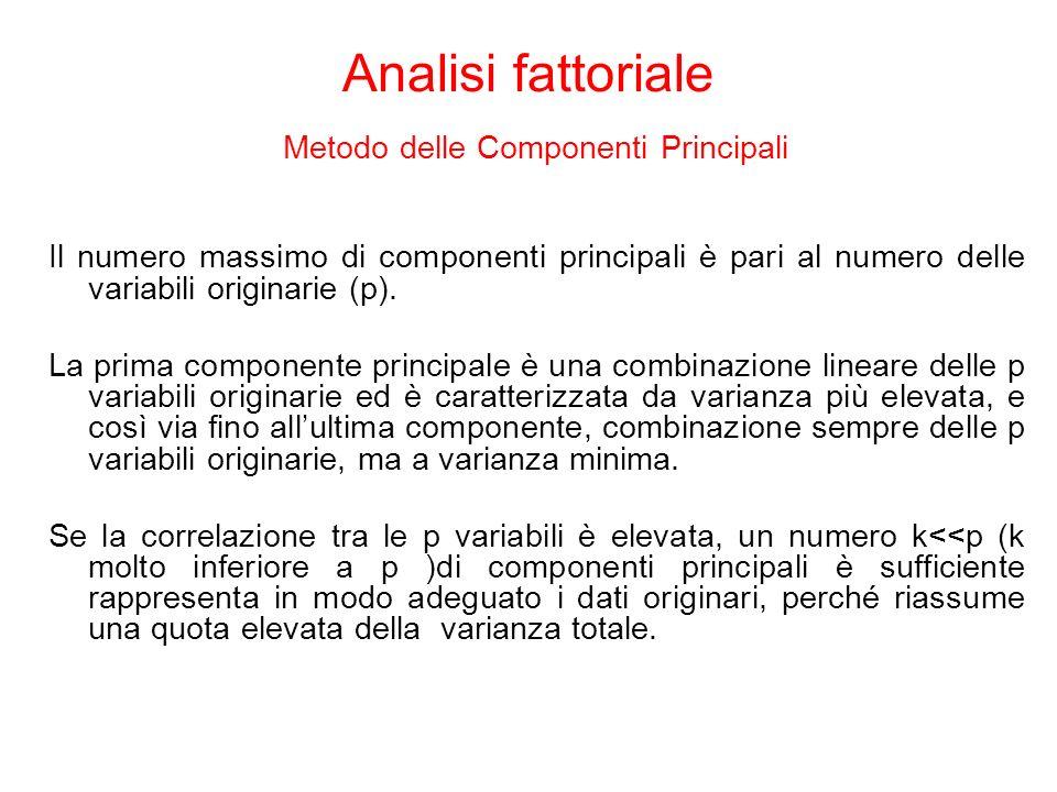 Metodo delle Componenti Principali