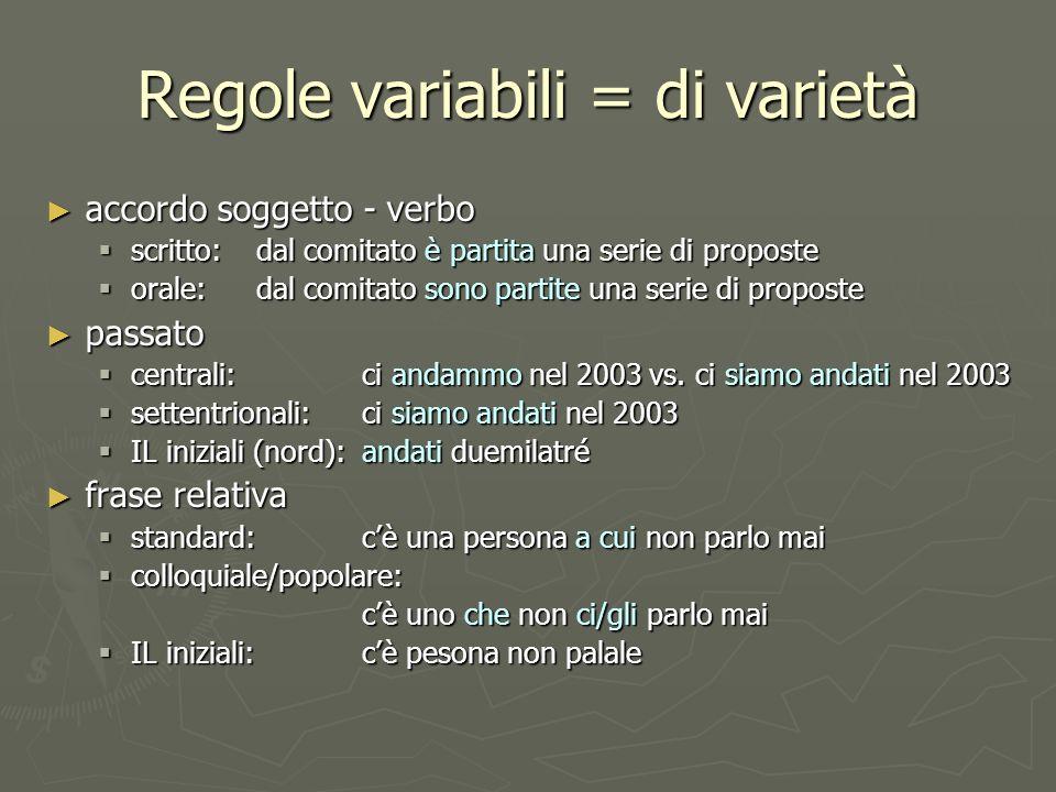 Regole variabili = di varietà