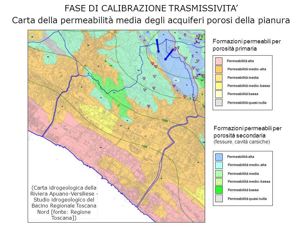 FASE DI CALIBRAZIONE TRASMISSIVITA'