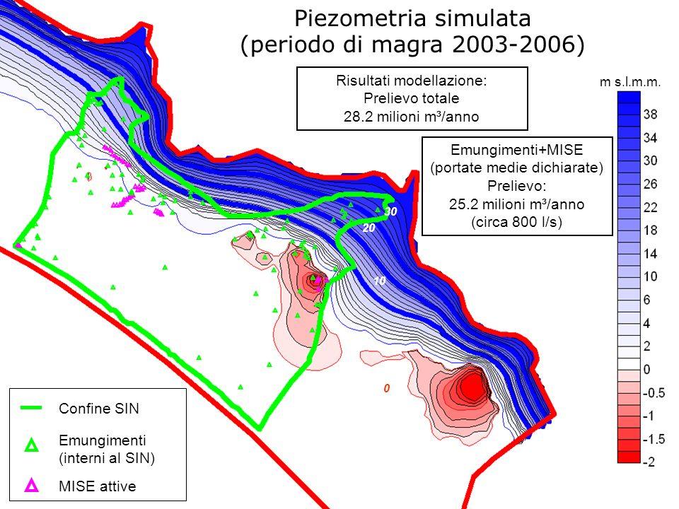 Piezometria simulata (periodo di magra 2003-2006)