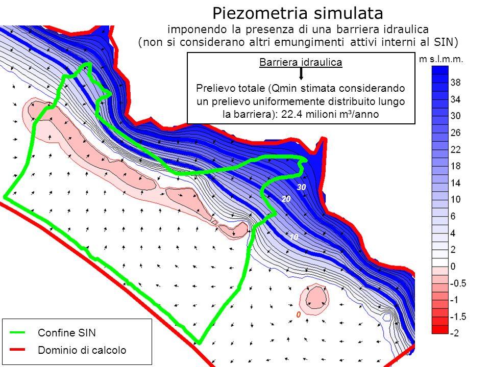Piezometria simulata imponendo la presenza di una barriera idraulica