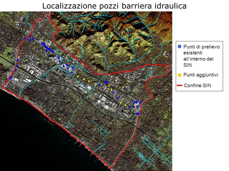 Localizzazione pozzi barriera idraulica