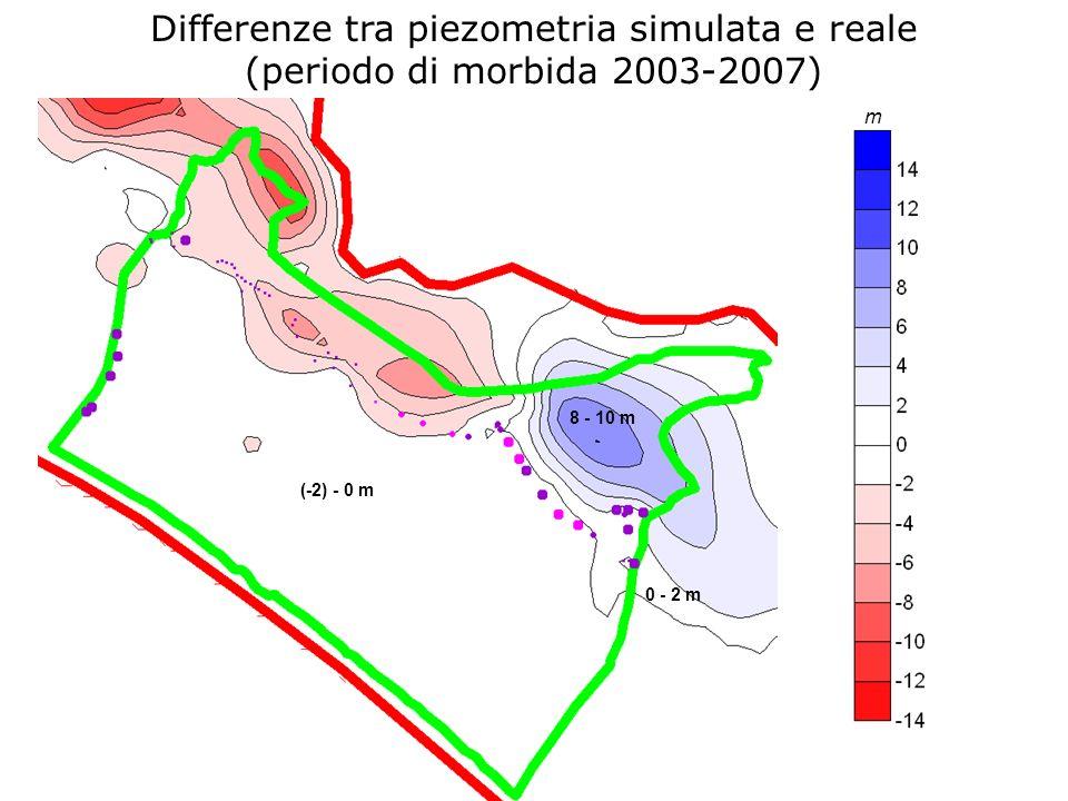Differenze tra piezometria simulata e reale