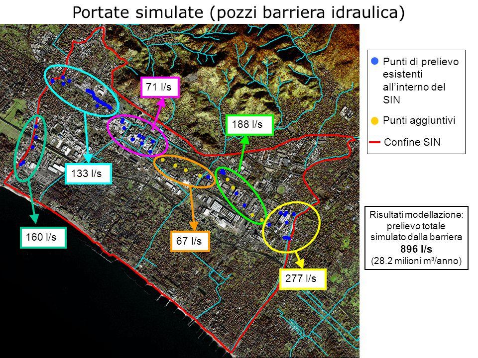 Portate simulate (pozzi barriera idraulica)
