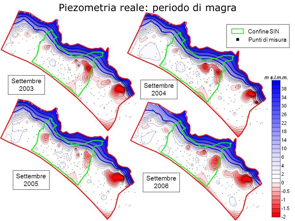 Piezometria reale: periodo di magra