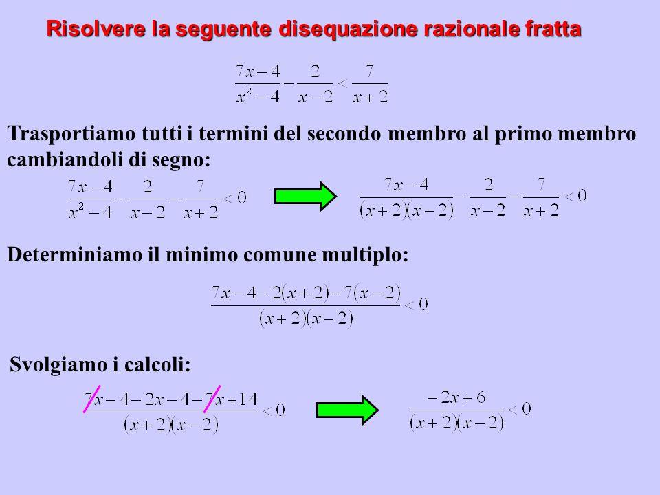 Risolvere la seguente disequazione razionale fratta