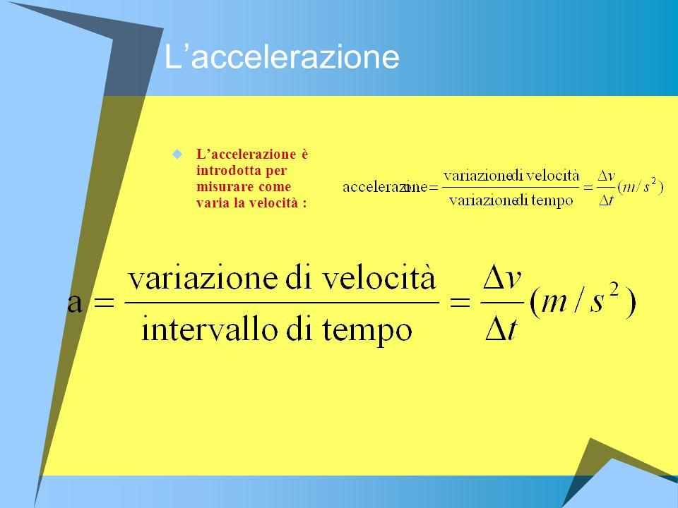 L'accelerazione L'accelerazione è introdotta per misurare come varia la velocità :