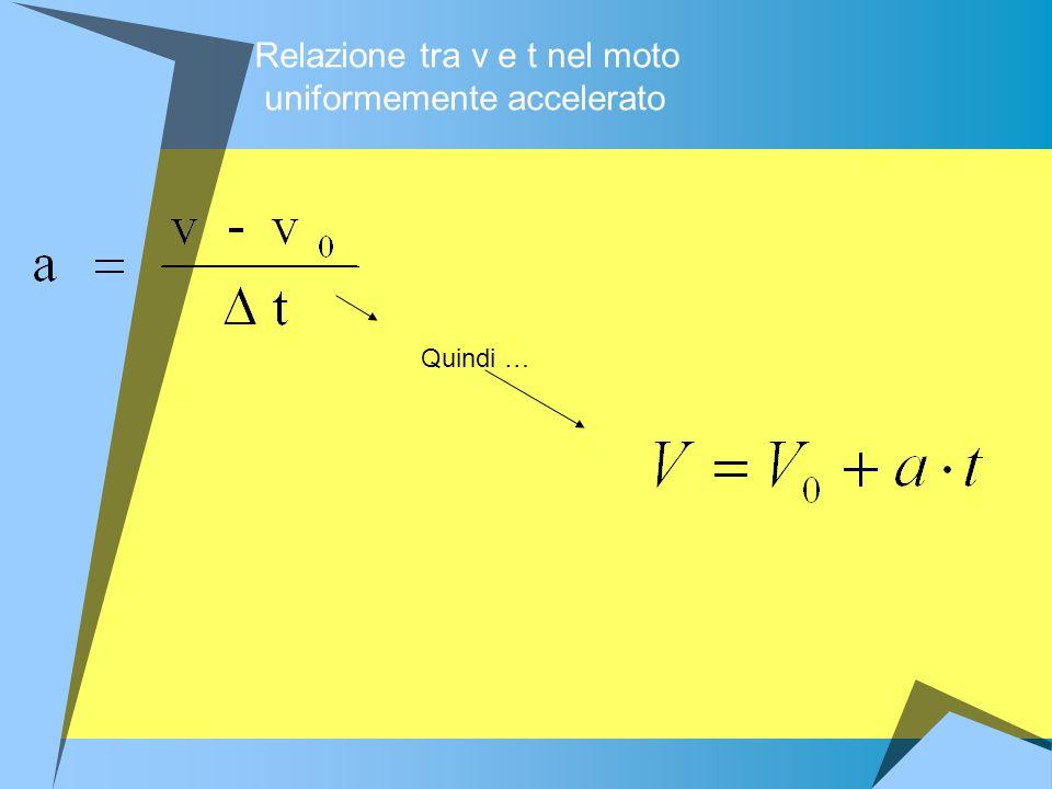 Relazione tra v e t nel moto uniformemente accelerato
