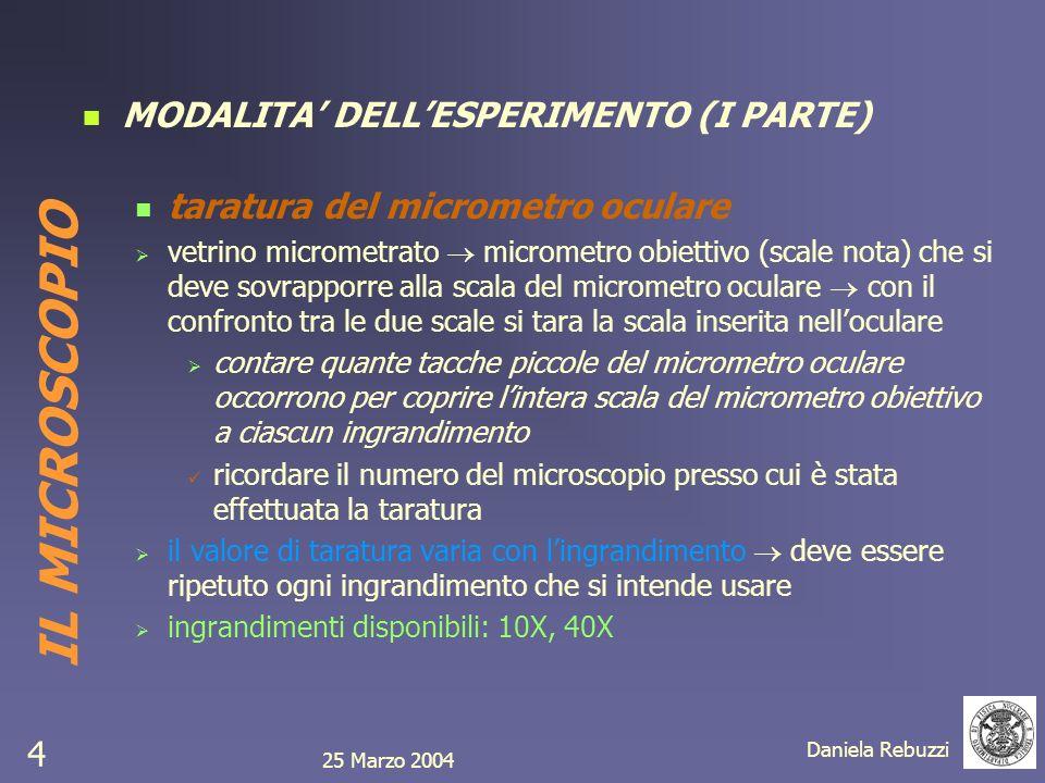 IL MICROSCOPIO MODALITA' DELL'ESPERIMENTO (I PARTE)
