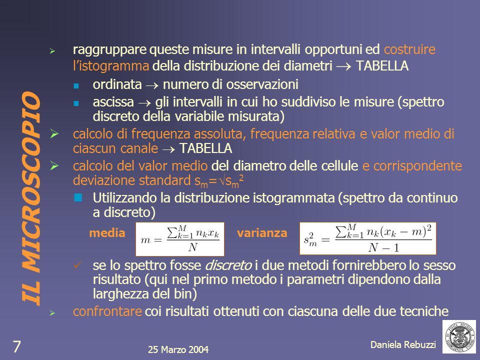 raggruppare queste misure in intervalli opportuni ed costruire l'istogramma della distribuzione dei diametri  TABELLA