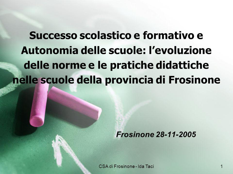 CSA di Frosinone - Ida Taci