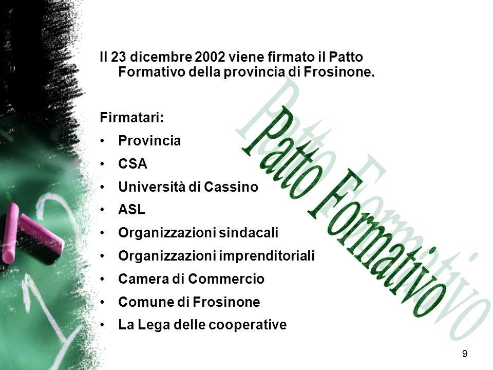 Il 23 dicembre 2002 viene firmato il Patto Formativo della provincia di Frosinone.