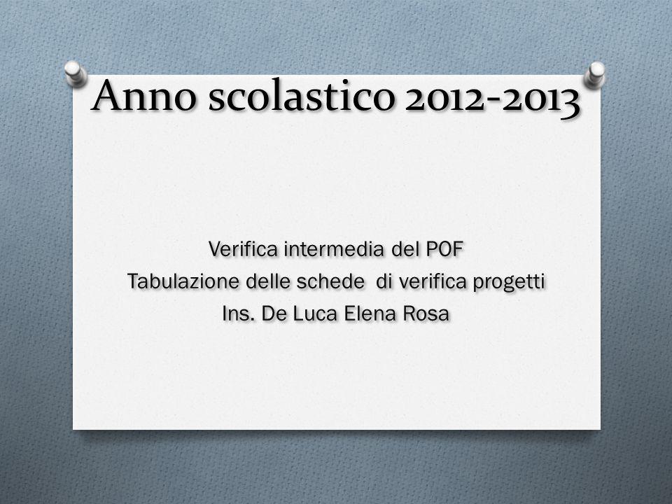 Anno scolastico 2012-2013 Verifica intermedia del POF