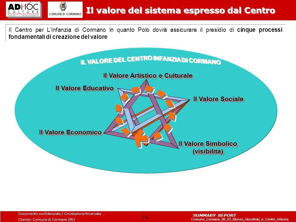 Il valore del sistema espresso dal Centro