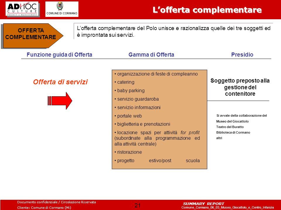 L'offerta complementare