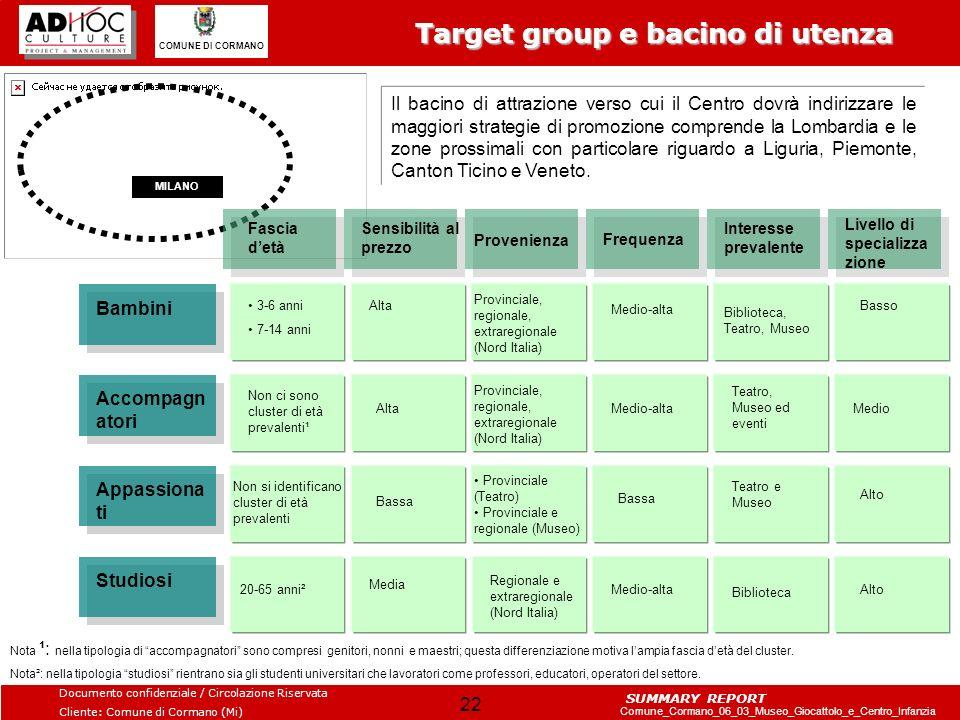 Target group e bacino di utenza