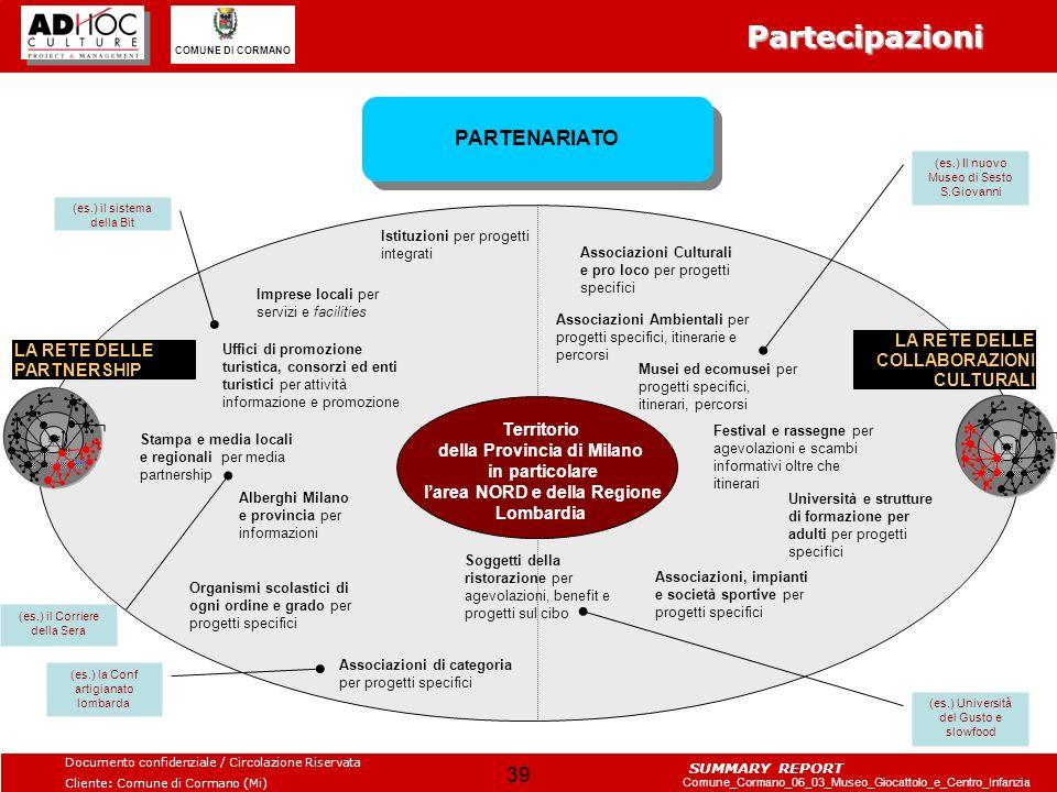 Partecipazioni PARTENARIATO LA RETE DELLE COLLABORAZIONI CULTURALI